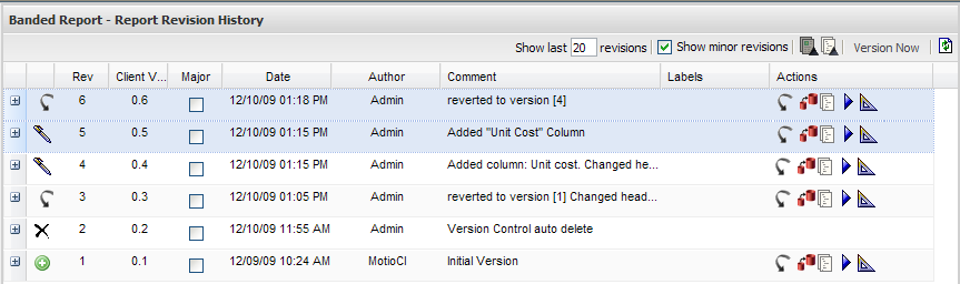 Cognos Asset Revision History