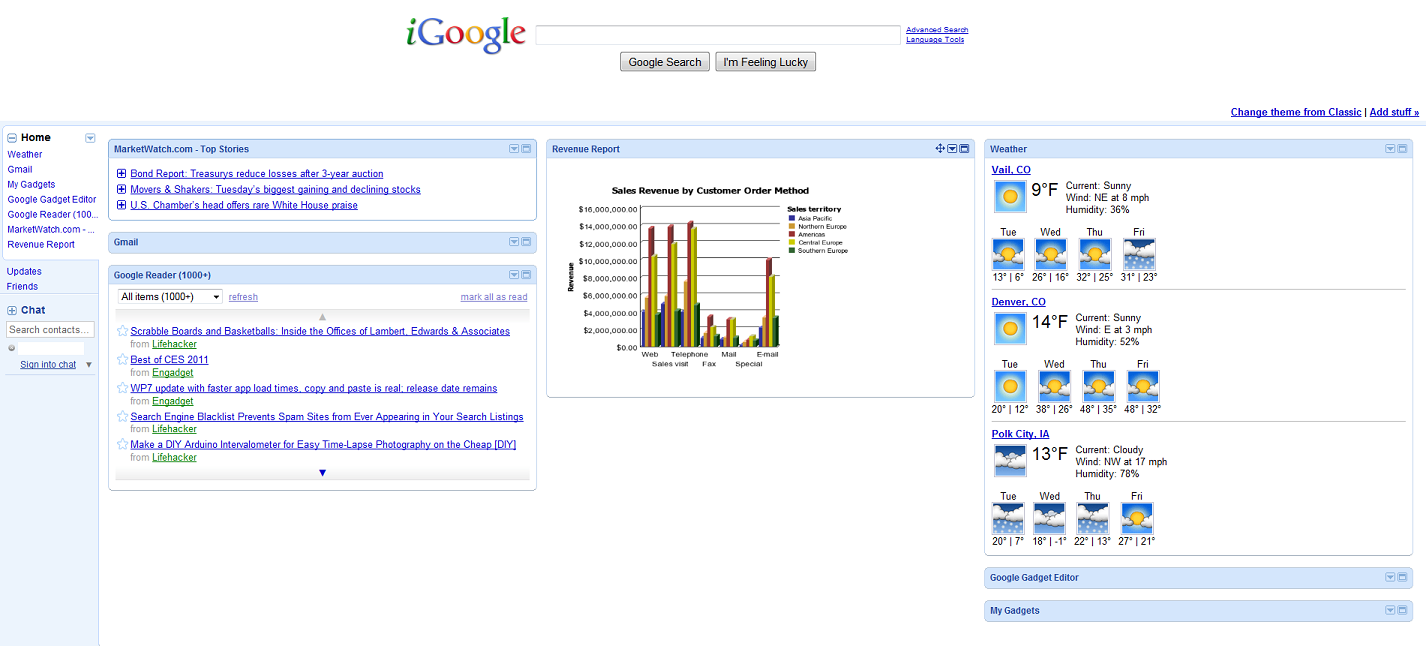 igoogle integrated with Cognos mashup