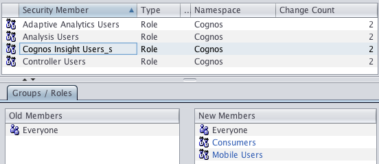Manage Cognos Groups & Roles
