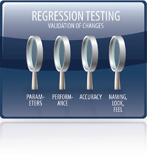 Regression Testing Diagram